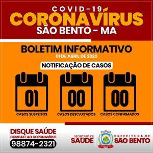 Caso Suspeito de Covid-19 em São Bento-MA