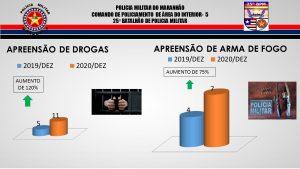 25° BPM realiza premiação aos policiais destaques
