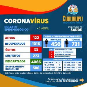 Devido avanços da covid e várias internações nas últimas 24 horas, prefeito Aldo Lopes, prorroga decreto e proíbe atividades.